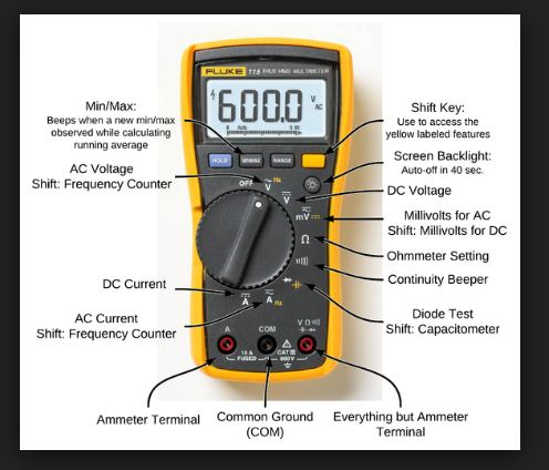 Dynamoelectric inc How to use a multimeter learn how